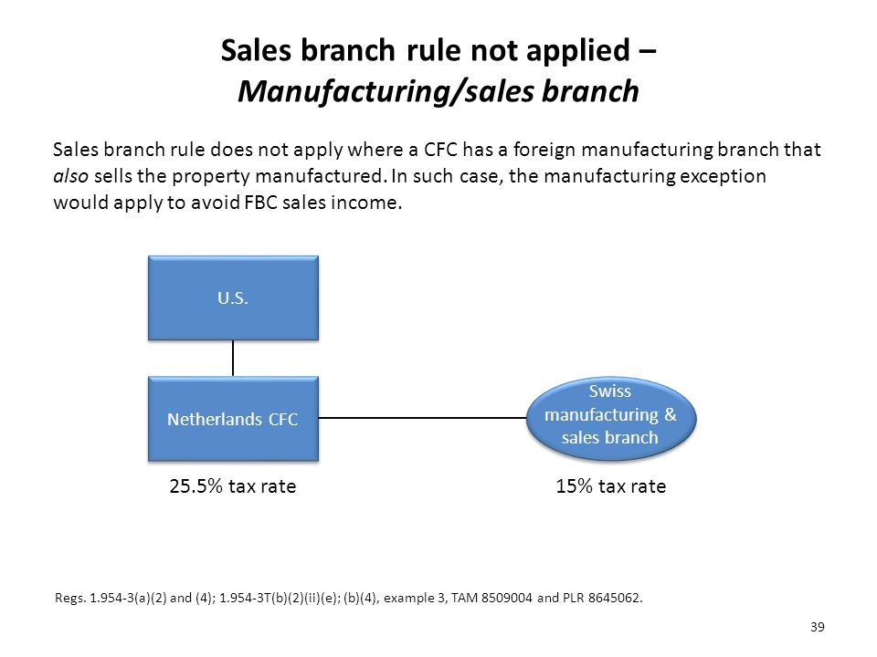Sales branch rule not applied – Manufacturing/sales branch Sales branch rule does not apply where a CFC has a foreign manufacturing branch that also sells the property manufactured.