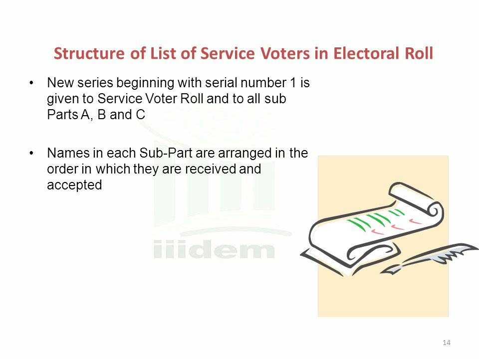 Structure of List of Service Voters in Electoral Roll New series beginning with serial number 1 is given to Service Voter Roll and to all sub Parts A, B and C Names in each Sub-Part are arranged in the order in which they are received and accepted 14