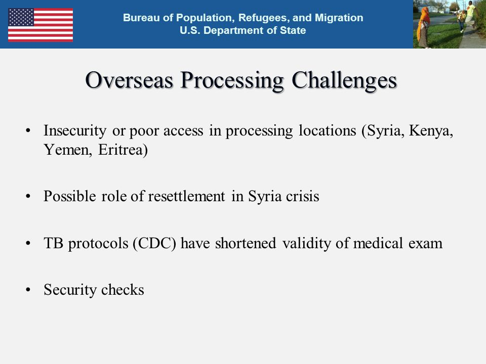 Bureau of Population, Refugees, and Migration U.S.
