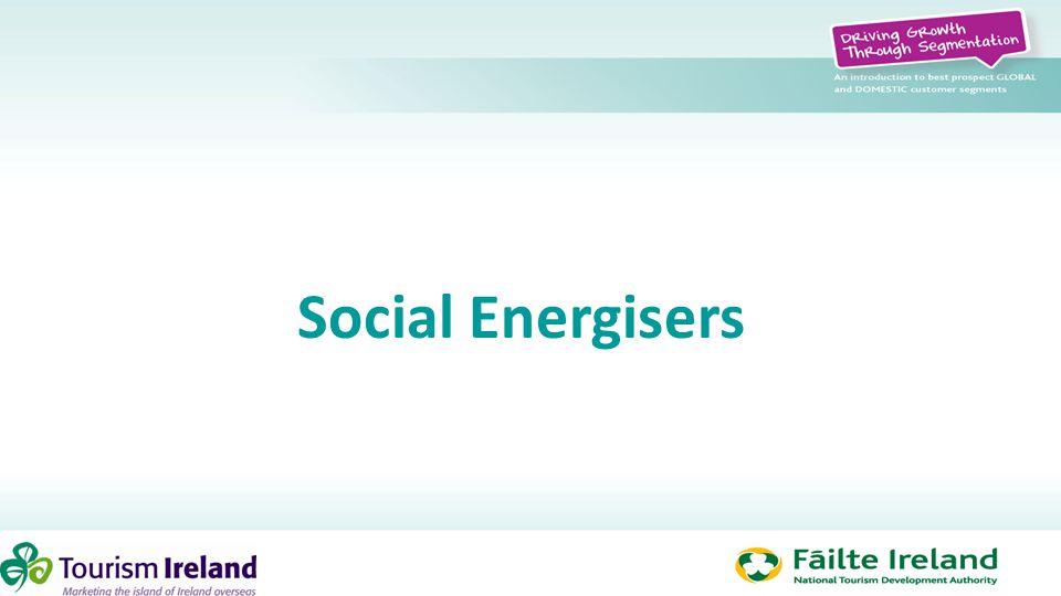 Social Energisers