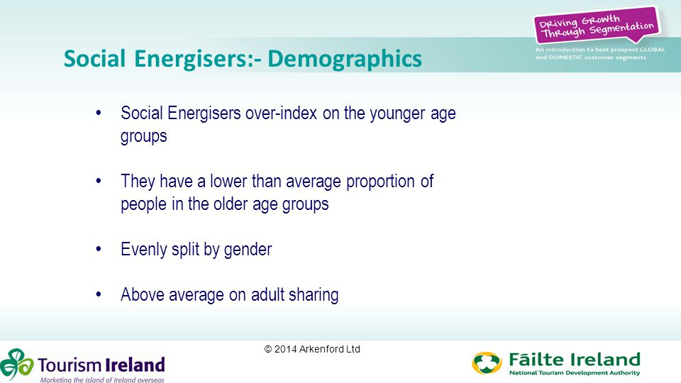 Social Energisers:- Demographics Social Energisers over-index on the younger age groups They have a lower than average proportion of people in the old