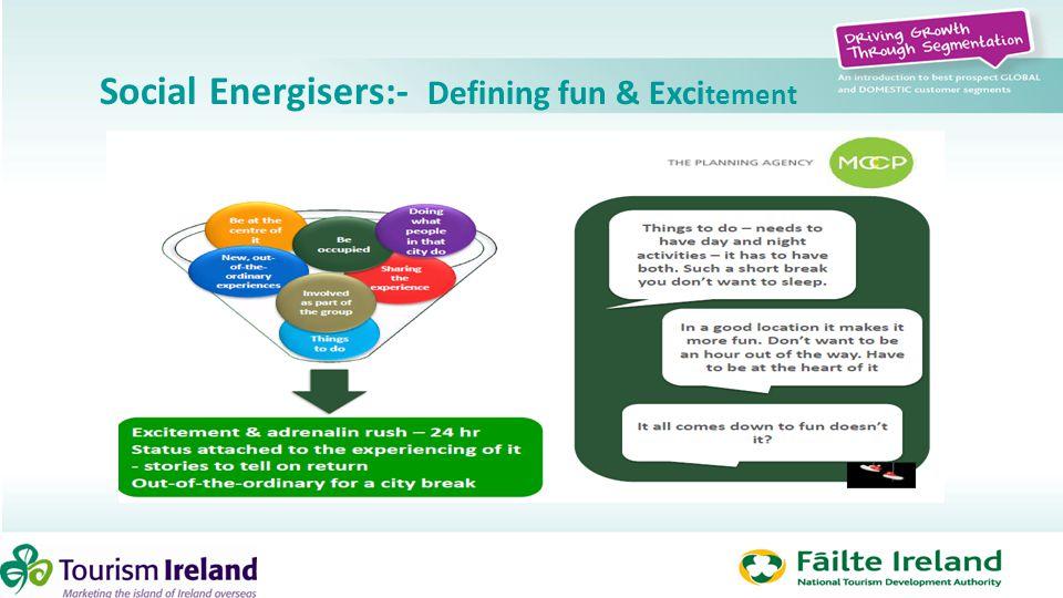 Social Energisers:- Defining fun & Exci tement
