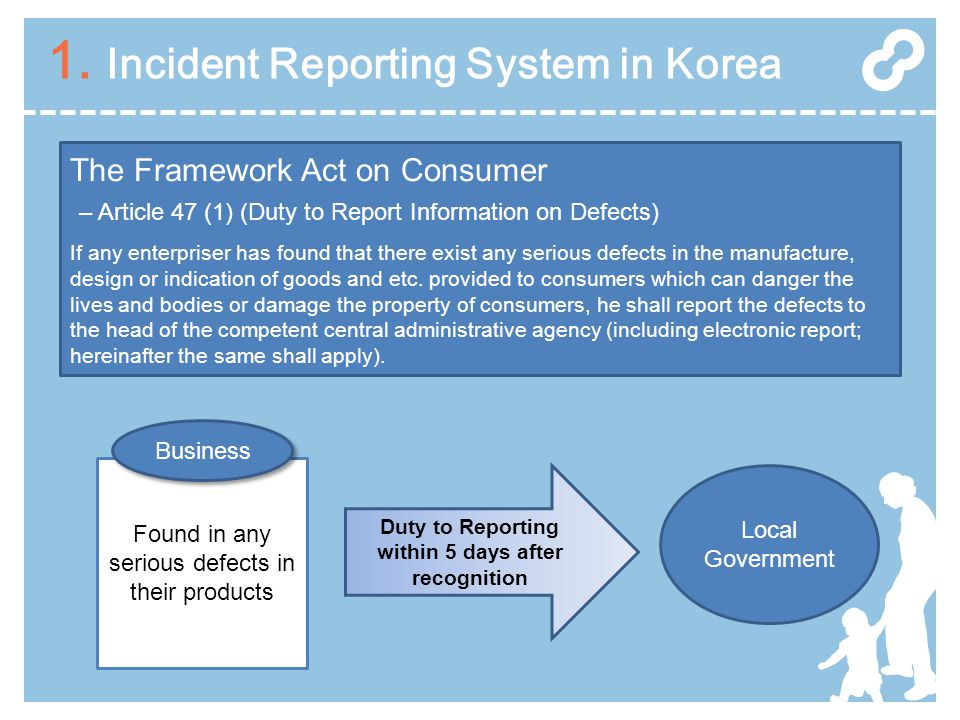 1. Incident Reporting System in Korea The Framework Act on Consumer – Article 47 (1) (Duty to Report Information on Defects) If any enterpriser has fo