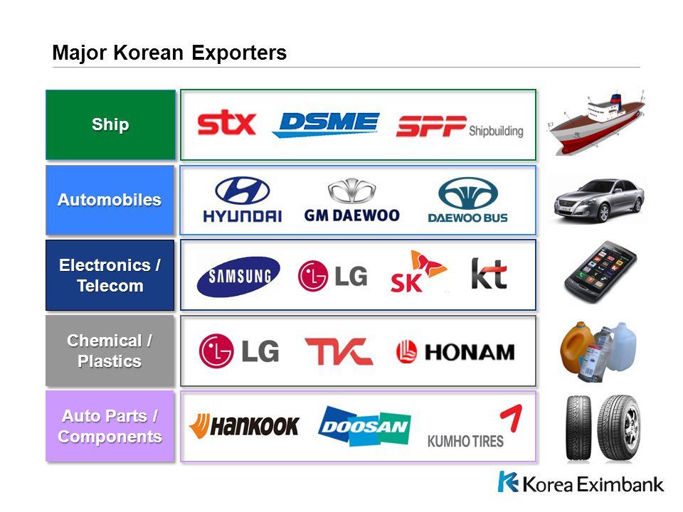 C:\DPS NEW\Pres\PPT\PresPrint.pot Major Korean Exporters ShipShip AutomobilesAutomobiles Electronics / Telecom Telecom Chemical / Plastics Plastics Au