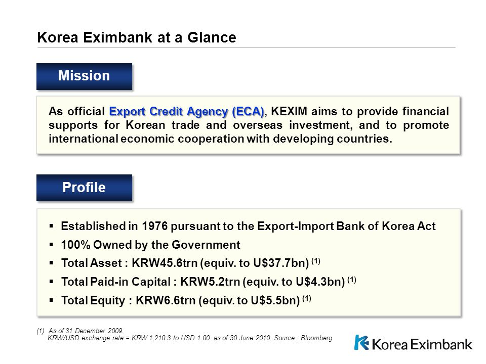 C:\DPS NEW\Pres\PPT\PresPrint.pot Interbank Export Credit Agreement with Afreximbank Credit Line Amount : U$50 Million Eligible Transactions : - Purchase of Korean goods and services by African Importers Eligible Countries : - Member Countries of Afrexim Loan Tenor : 2 ~ 5 years Pricing : Fixed Pricing (CIRR + Exposure Fee) Maximum Financing Ratio : - 85% of Contract Amount Repayment : - Semi-annual installments 2010 KOAFEC Ministerial Conference September 15 th, 2010 Seoul, Korea Main Contents
