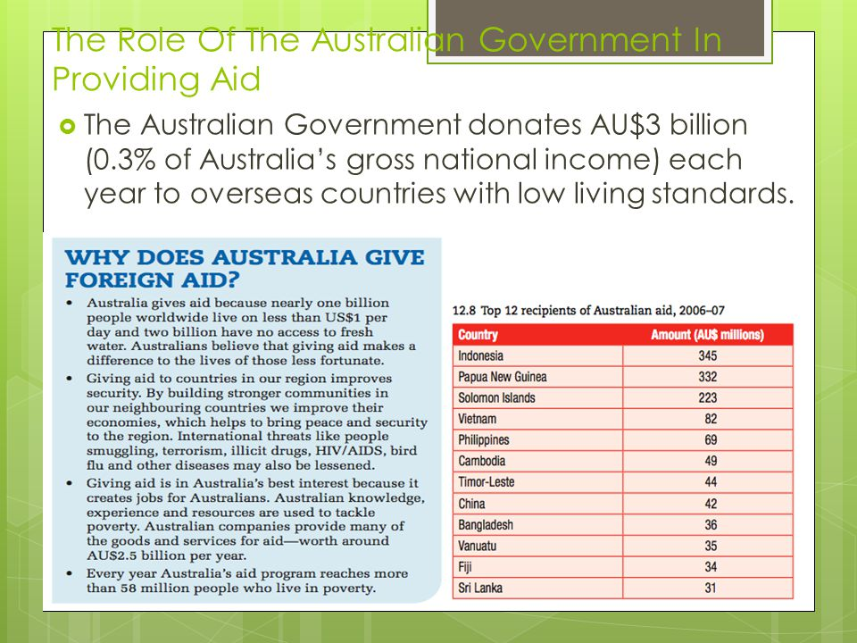 Funding Australia's Aid Program  The Australian Government funds its aid program with revenue raised by taxes levied on Australian citizens.