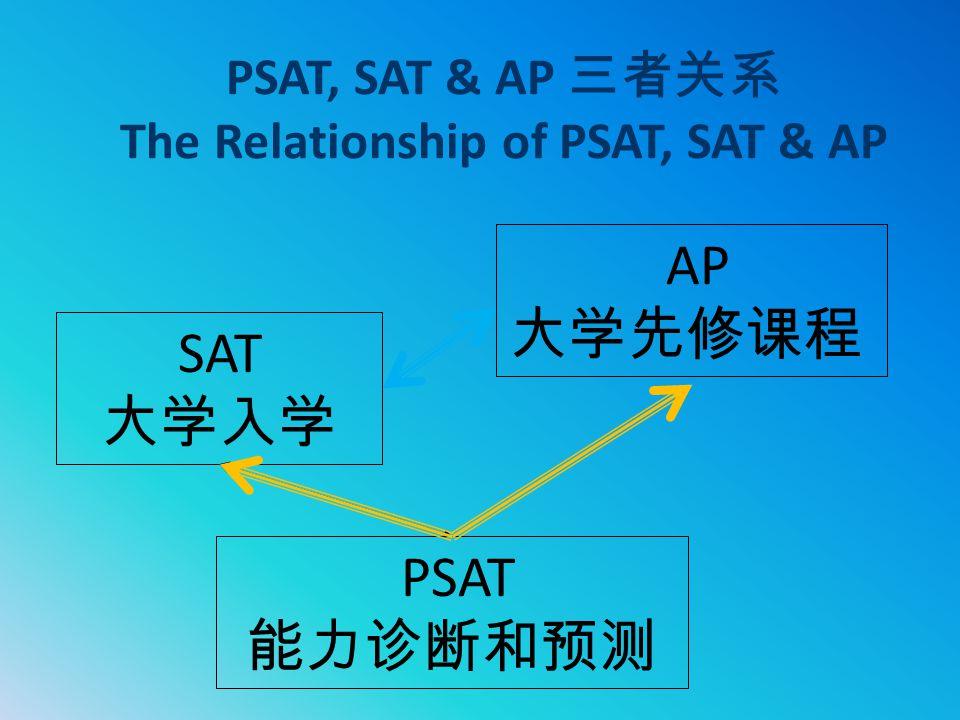 PSAT, SAT & AP 三者关系 The Relationship of PSAT, SAT & AP AP 大学先修课程 SAT 大学入学 PSAT 能力诊断和预测