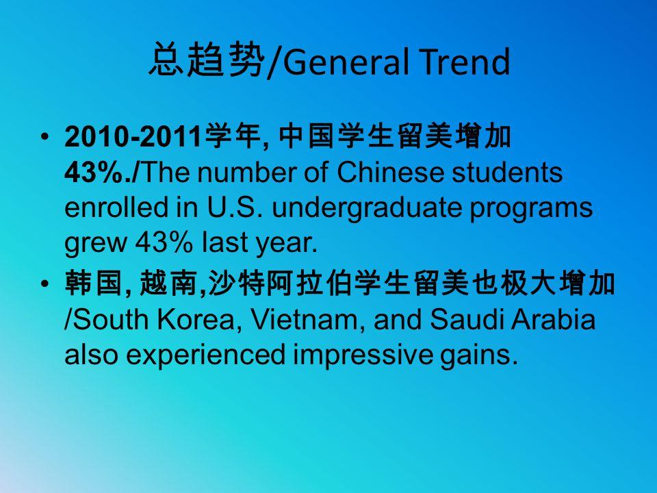 总趋势 /General Trend 2010-2011 学年, 中国学生留美增加 43%./The number of Chinese students enrolled in U.S. undergraduate programs grew 43% last year. 韩国, 越南, 沙特阿拉