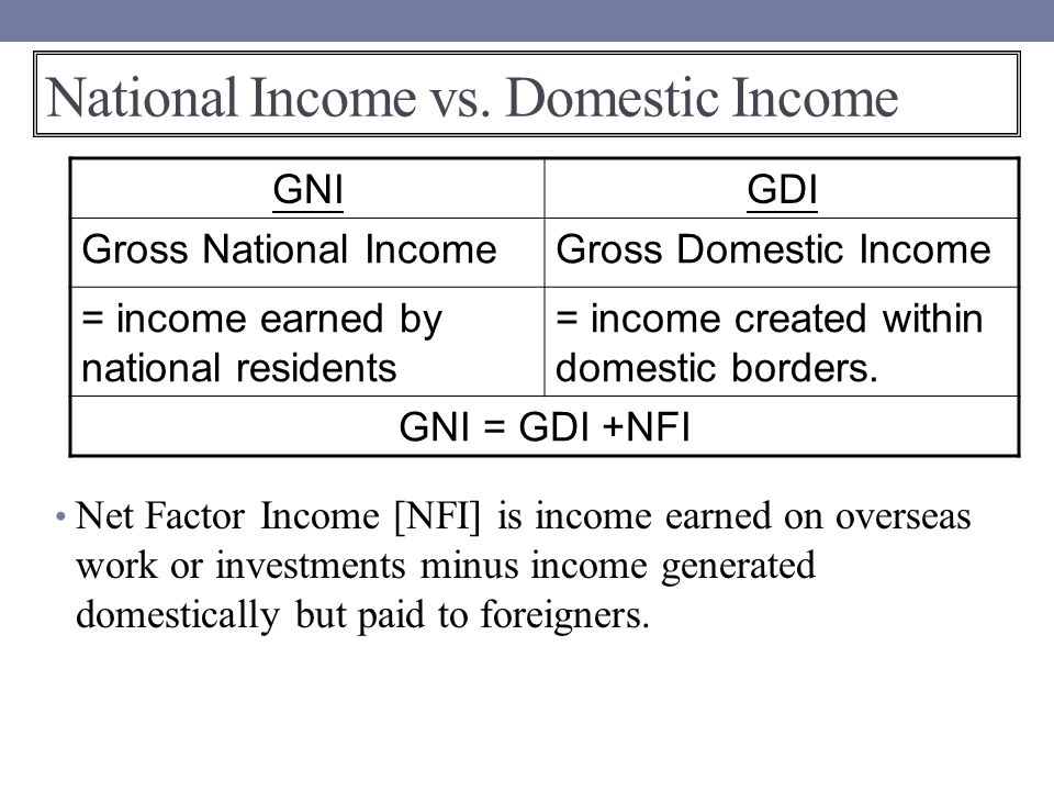 National Income vs. Domestic Income Net Factor Income [NFI] is income earned on overseas work or investments minus income generated domestically but p