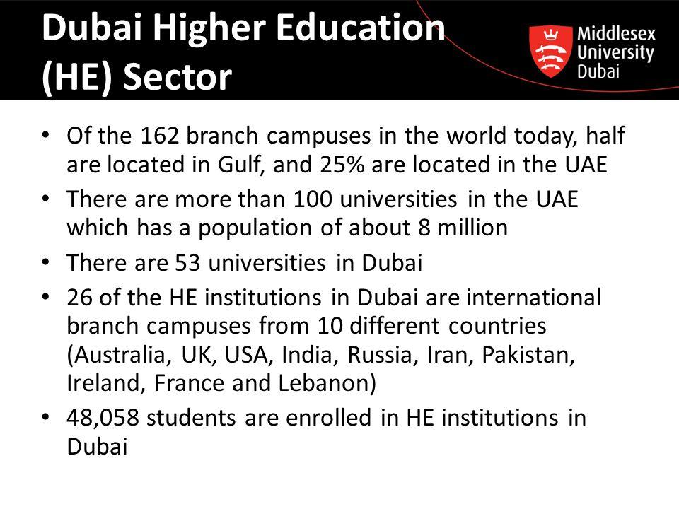 Middlesex University Dubai A Case Study