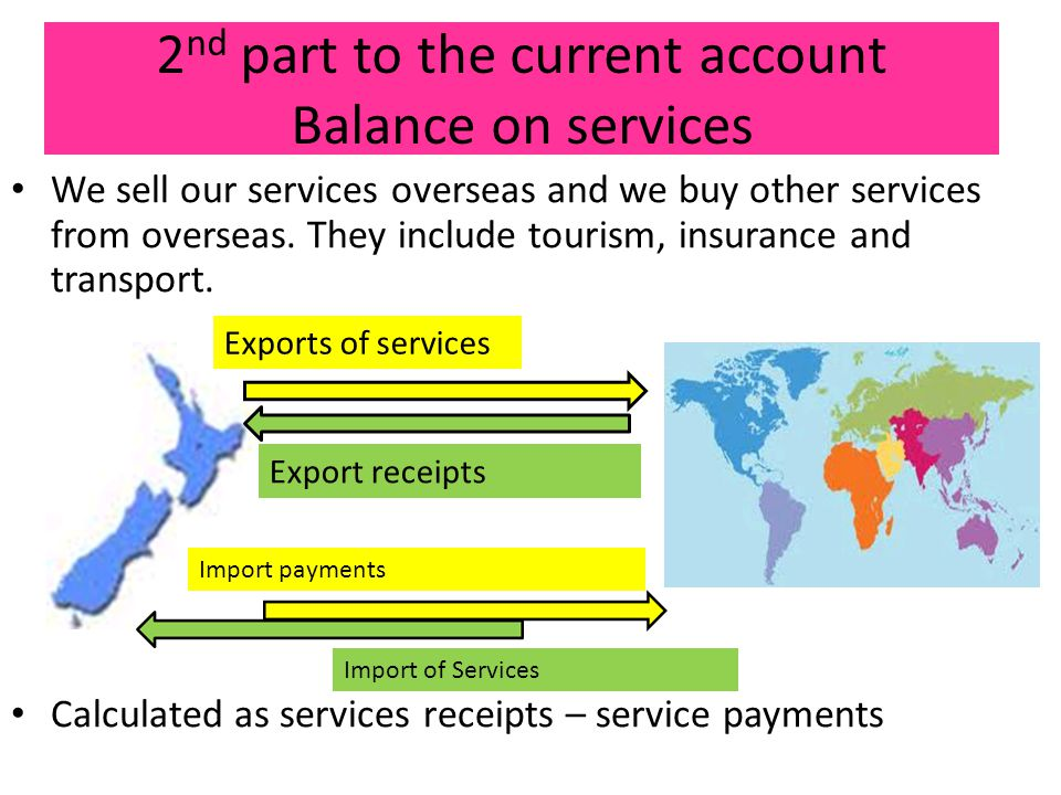 2 nd part to the current account Balance on services We sell our services overseas and we buy other services from overseas.