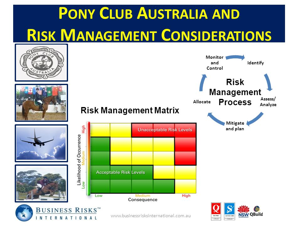 P ONY C LUB A USTRALIA AND R ISK M ANAGEMENT C ONSIDERATIONS www.businessrisksinternational.com.au Identify Assess/ Analyze Mitigate and plan Allocate Monitor and Control Risk Management Process Risk Management Matrix