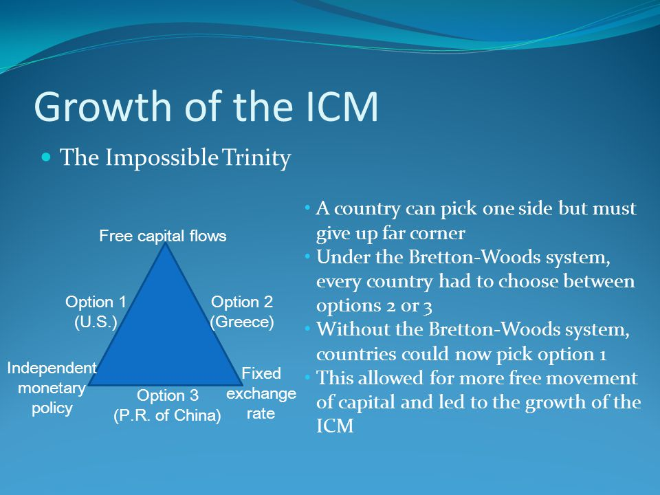 Growth of the ICM The Impossible Trinity Free capital flows Option 2 (Greece) Option 1 (U.S.) Independent monetary policy Fixed exchange rate Option 3 (P.R.