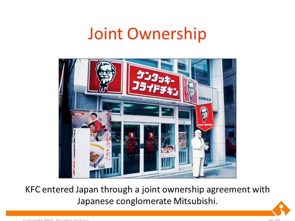 Copyright 2007, Prentice-Hall Inc.15-16 Joint Ownership KFC entered Japan through a joint ownership agreement with Japanese conglomerate Mitsubishi.