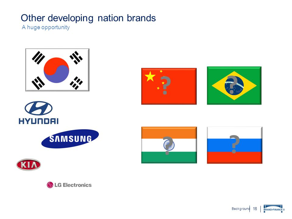 18 Other developing nation brands A huge opportunity Background ? ? ? ?