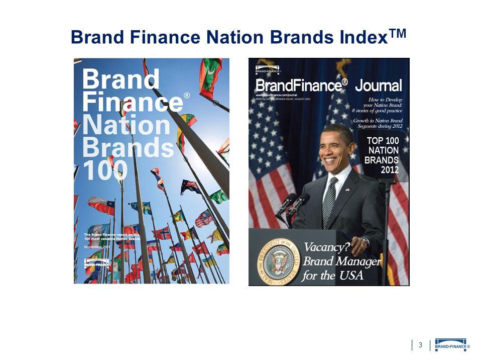 3 Brand Finance Nation Brands Index TM