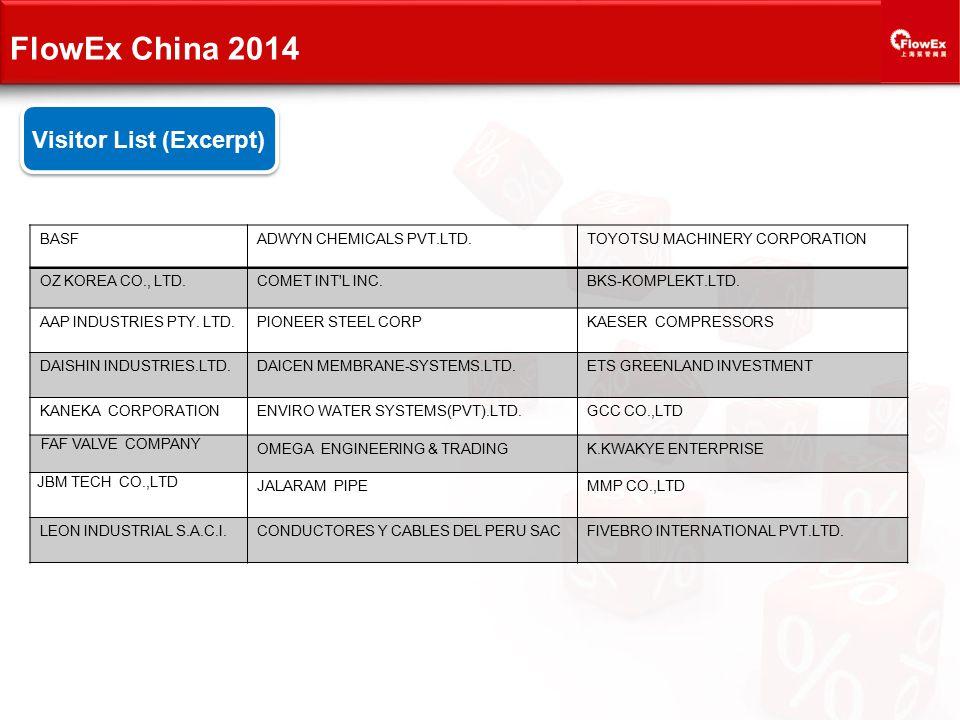 FlowEx China 2014 Visitor List (Excerpt) BASFADWYN CHEMICALS PVT.LTD.TOYOTSU MACHINERY CORPORATION OZ KOREA CO., LTD.COMET INT'L INC.BKS-KOMPLEKT.LTD.