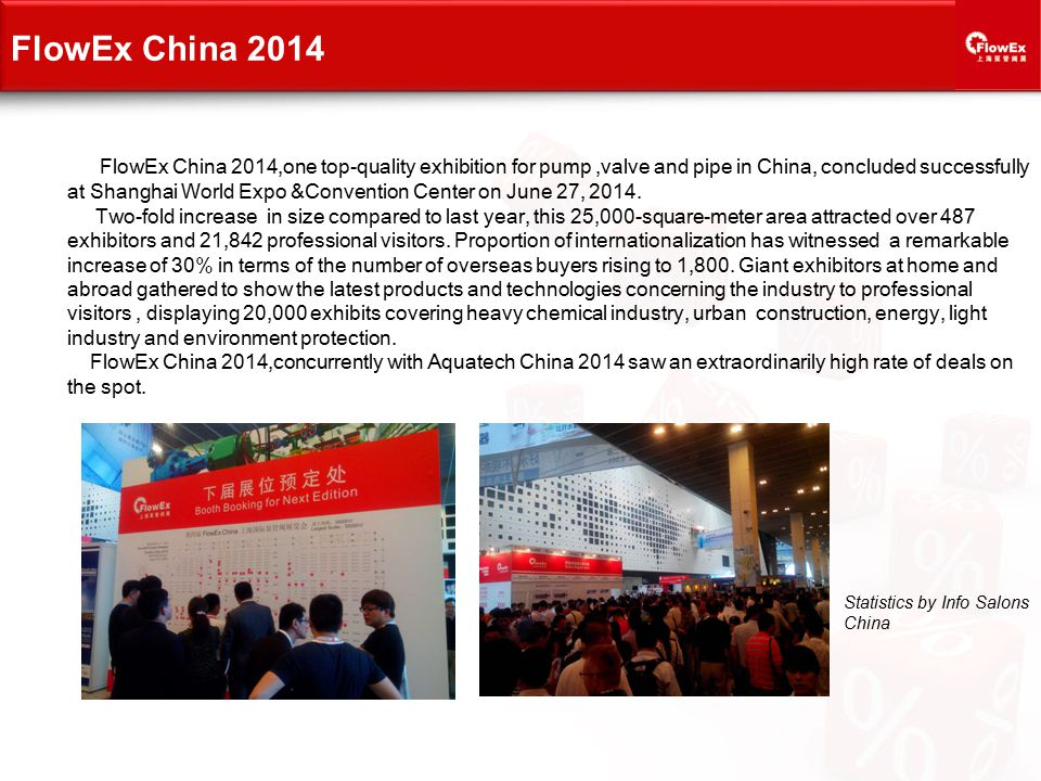 FlowEx China 2014 展会竞争力分析 FlowEx China 2014,one top-quality exhibition for pump,valve and pipe in China, concluded successfully at Shanghai World Expo &Convention Center on June 27, 2014.