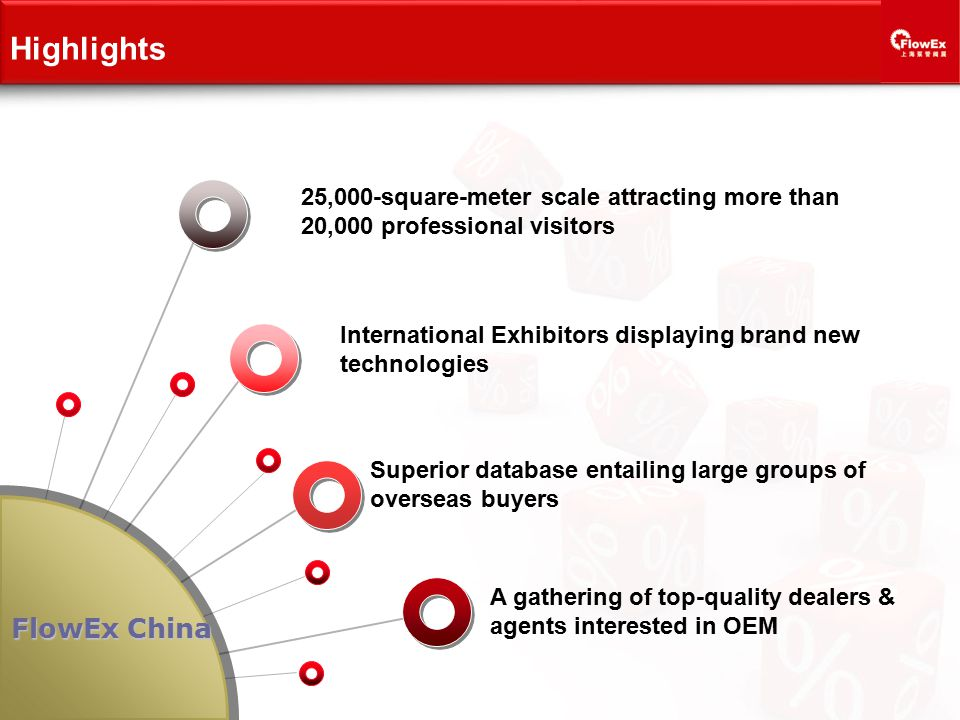 Highlights FlowEx China 25,000-square-meter scale attracting more than 20,000 professional visitors International Exhibitors displaying brand new technologies A gathering of top-quality dealers & agents interested in OEM Superior database entailing large groups of overseas buyers