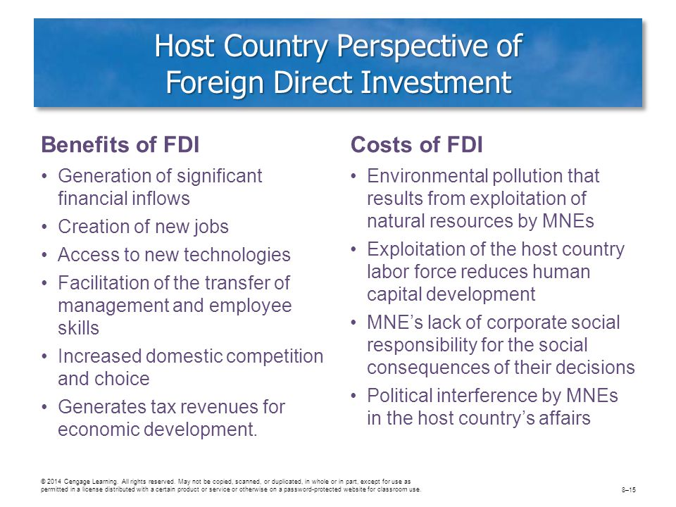 Host Country Perspective of Foreign Direct Investment Benefits of FDI Generation of significant financial inflows Creation of new jobs Access to new t