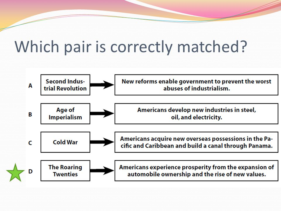 Which pair is correctly matched?