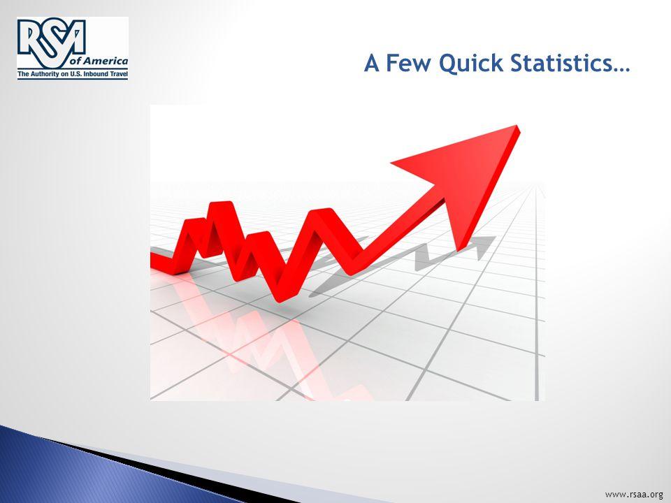 www.rsaa.org A Few Quick Statistics…