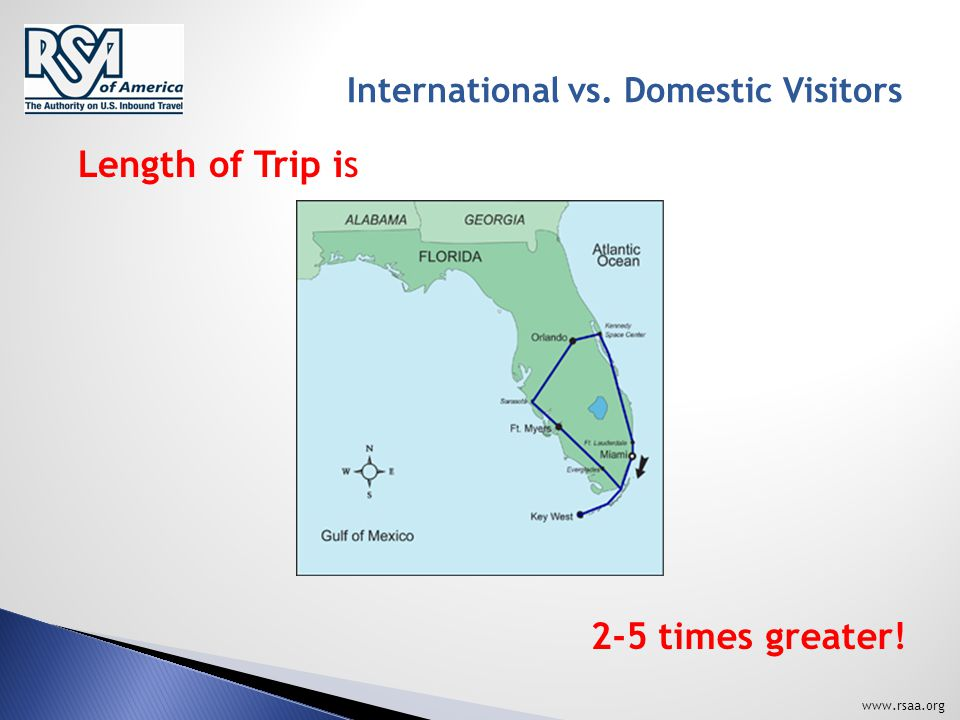 Length of Trip is www.rsaa.org International vs. Domestic Visitors 2-5 times greater!