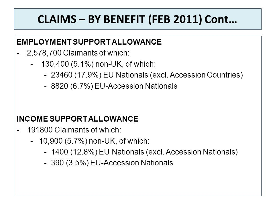 CLAIMS – BY BENEFIT (FEB 2011) Cont… EMPLOYMENT SUPPORT ALLOWANCE -2,578,700 Claimants of which: - 130,400 (5.1%) non-UK, of which: -23460 (17.9%) EU