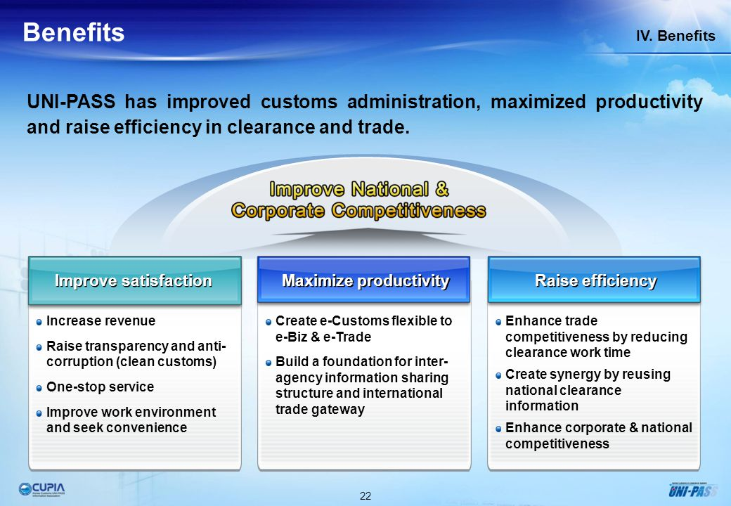 22 IV. Benefits Benefits UNI-PASS has improved customs administration, maximized productivity and raise efficiency in clearance and trade. Increase re