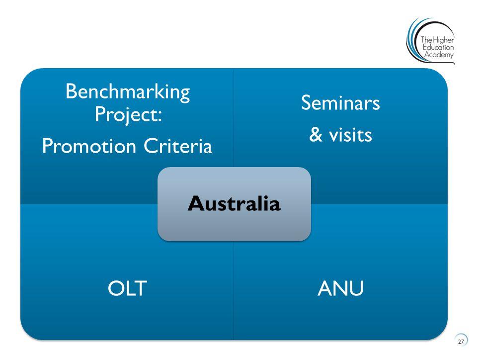 27 Benchmarking Project: Promotion Criteria Seminars & visits OLTANU Australia