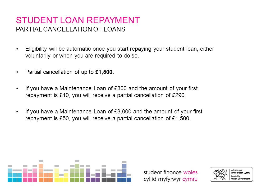 STUDENT LOAN REPAYMENT PARTIAL CANCELLATION OF LOANS Eligibility will be automatic once you start repaying your student loan, either voluntarily or when you are required to do so.