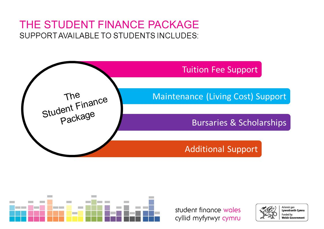 THE STUDENT FINANCE PACKAGE SUPPORT AVAILABLE TO STUDENTS INCLUDES: Bursaries & Scholarships Tuition Fee Support Maintenance (Living Cost) Support Additional Support The Student Finance Package