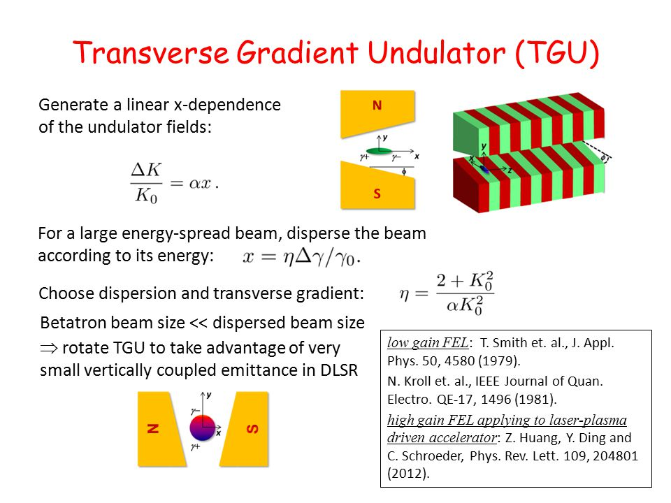 Transverse Gradient Undulator (TGU) Generate a linear x-dependence of the undulator fields: For a large energy-spread beam, disperse the beam according to its energy: Choose dispersion and transverse gradient: low gain FEL : T.