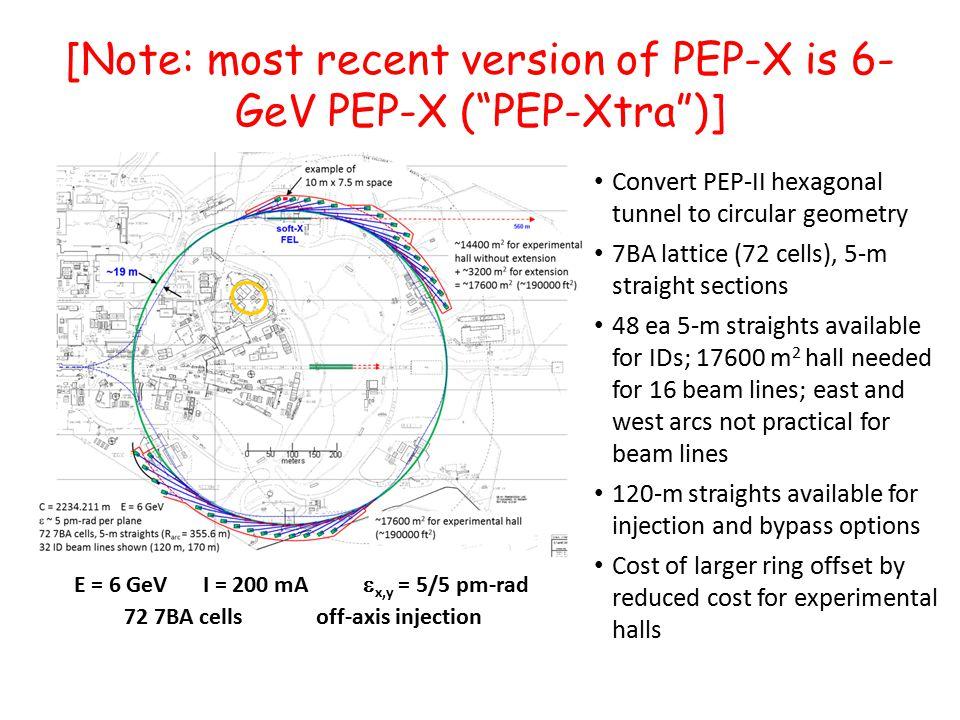 SCRF in 12 GeV CEBAF Upgrade We assume 20 MV/m for accelerating gradient.