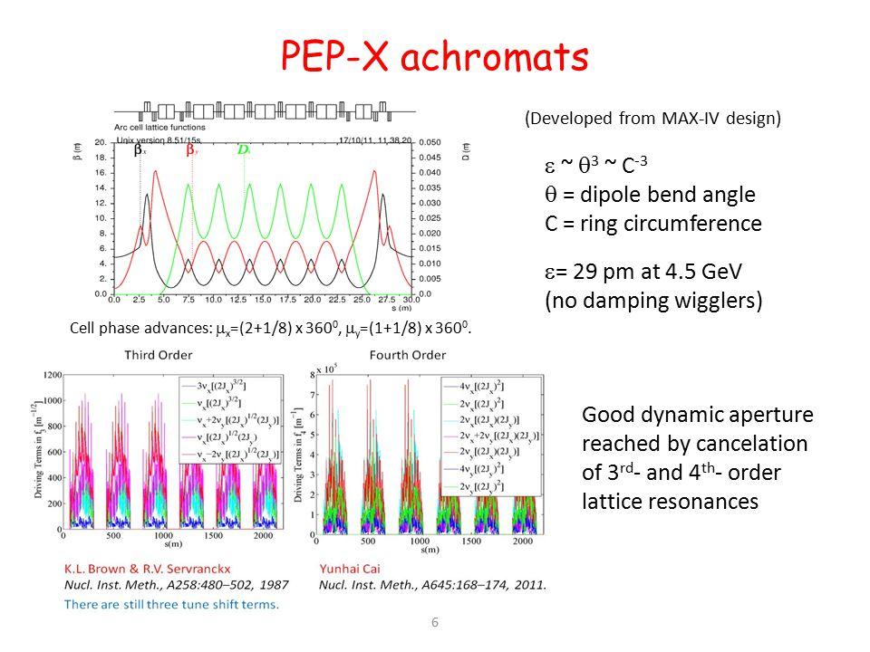 Measured dipole HOMs in JLAB SRF cavity