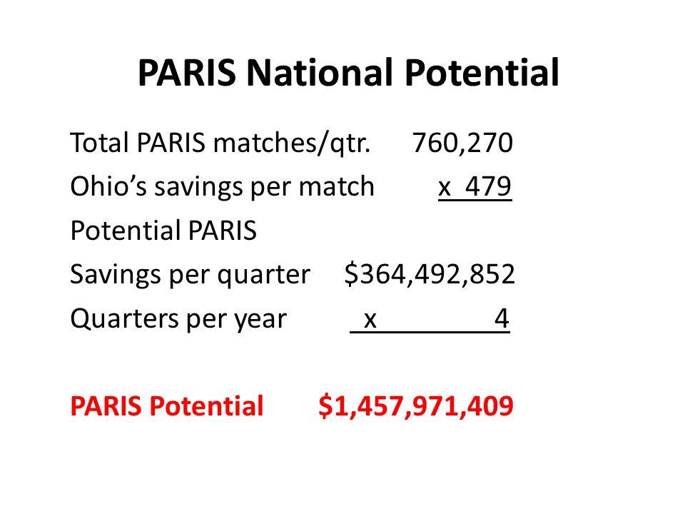 PARIS National Potential Total PARIS matches/qtr.