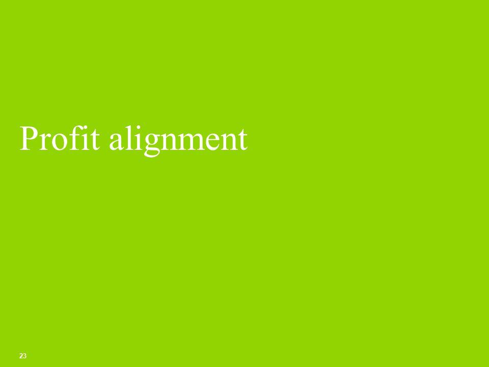 Profit alignment 23