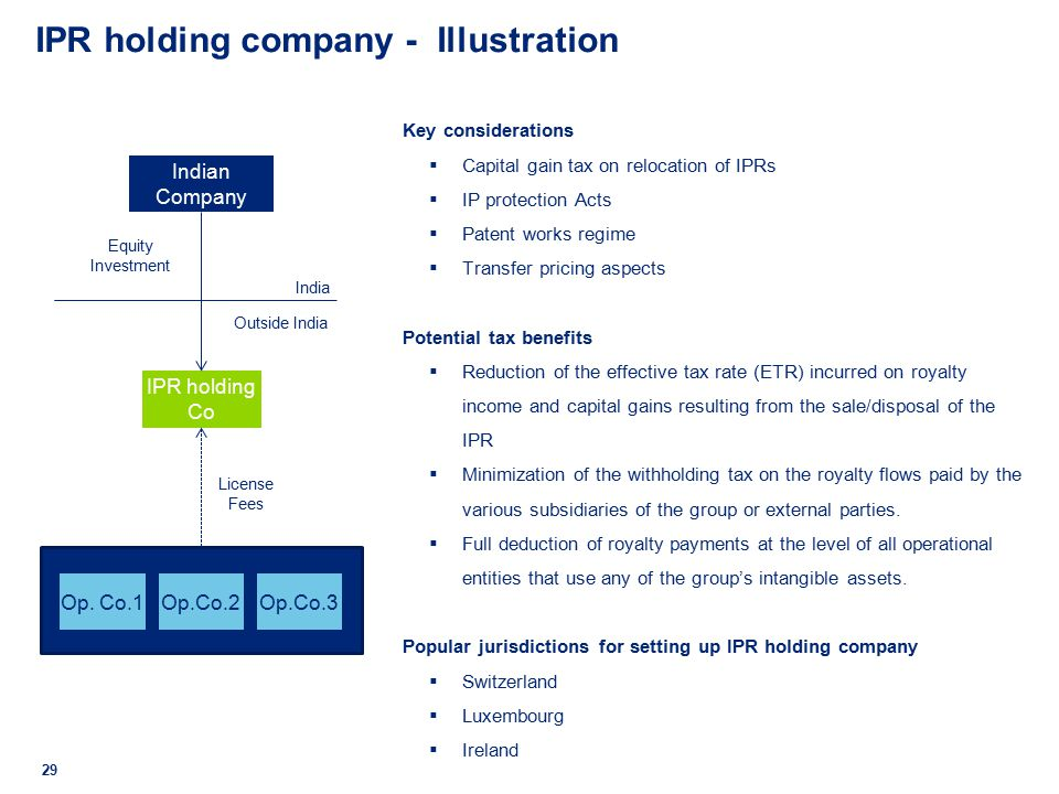 IPR holding company - Illustration 29 Key considerations  Capital gain tax on relocation of IPRs  IP protection Acts  Patent works regime  Transfer pricing aspects Potential tax benefits  Reduction of the effective tax rate (ETR) incurred on royalty income and capital gains resulting from the sale/disposal of the IPR  Minimization of the withholding tax on the royalty flows paid by the various subsidiaries of the group or external parties.