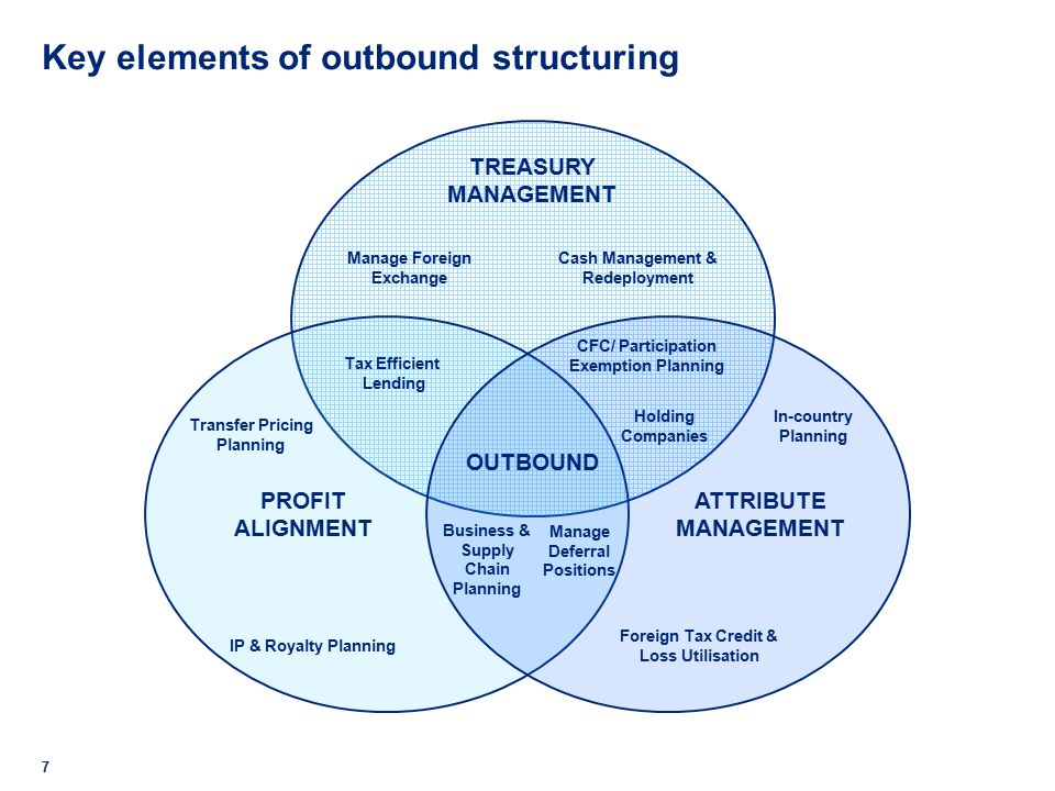 Key elements of outbound structuring 7 TREASURY MANAGEMENT PROFIT ALIGNMENT ATTRIBUTE MANAGEMENT Manage Foreign Exchange Cash Management & Redeployment Tax Efficient Lending OUTBOUND CFC/ Participation Exemption Planning Holding Companies Transfer Pricing Planning In-country Planning IP & Royalty Planning Foreign Tax Credit & Loss Utilisation Business & Supply Chain Planning Manage Deferral Positions