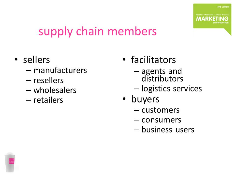 marketing functions along the supply chain stock holding – ensuring sufficient supply transportation information gathering communications promotion