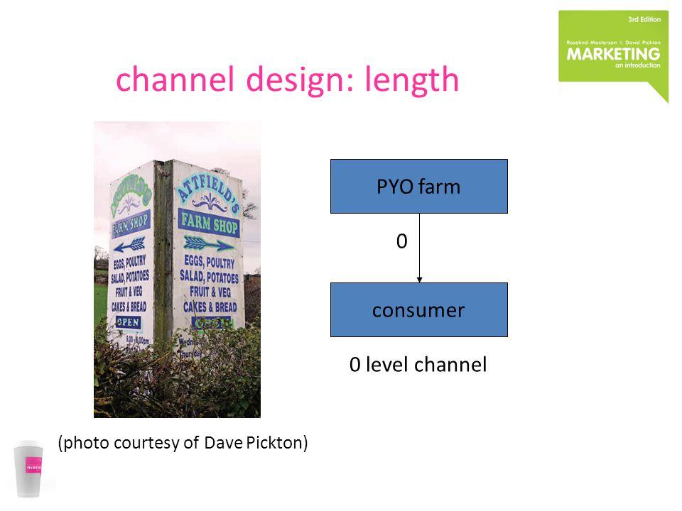 farm fruit market consumer restaurant 2-level channel 1 2 channel design: length