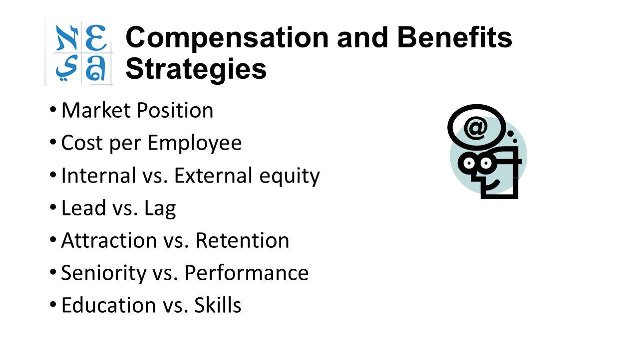 Compensation and Benefits Strategies Market Position Cost per Employee Internal vs. External equity Lead vs. Lag Attraction vs. Retention Seniority vs