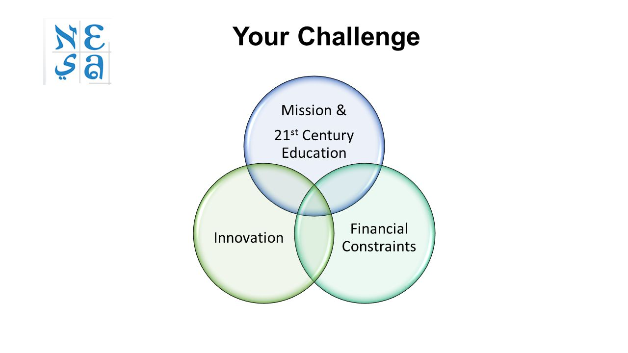 Mission & 21 st Century Education Financial Constraints Innovation Your Challenge