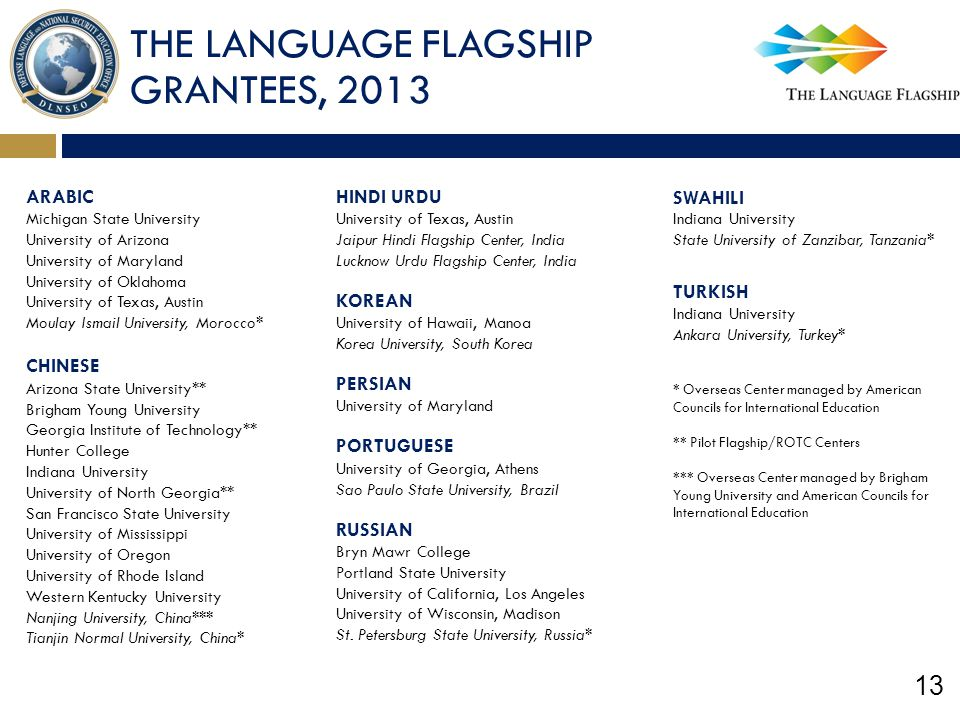 13 THE LANGUAGE FLAGSHIP GRANTEES, 2013 ARABIC Michigan State University University of Arizona University of Maryland University of Oklahoma Universit