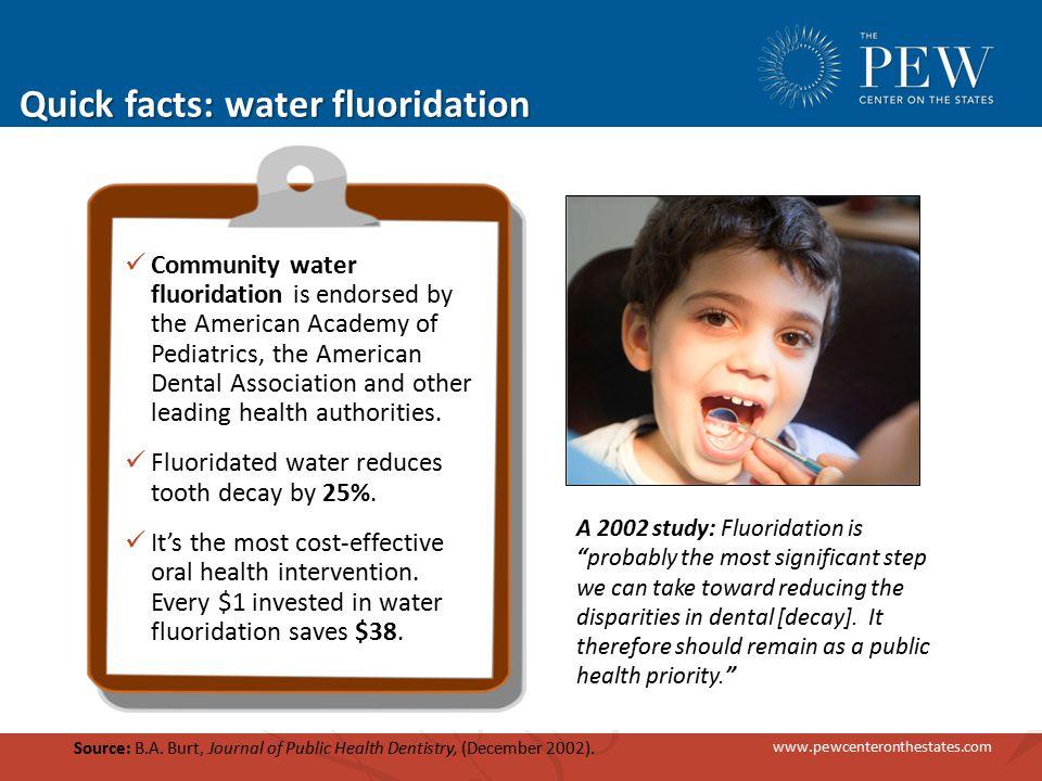 www.pewcenteronthestates.com The challenge we face 72 million Americans still do not receive community water fluoridation.