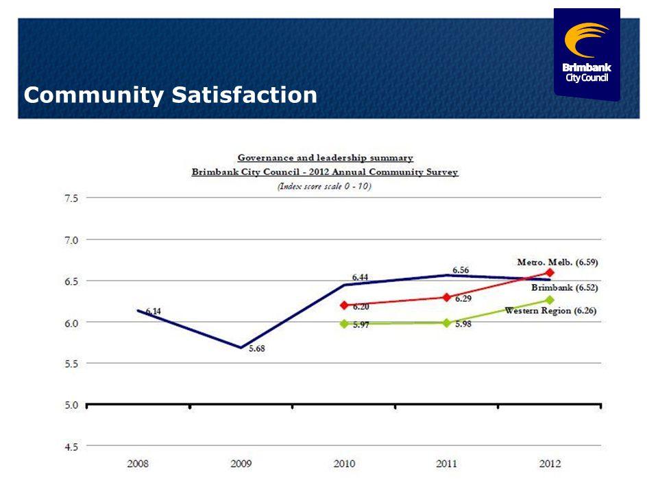 5 Community Satisfaction