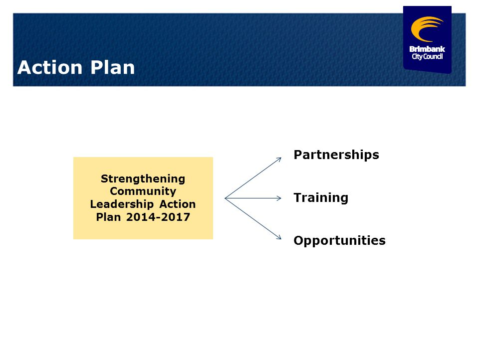 9 Strengthening Community Leadership Action Plan 2014-2017 Partnerships Training Opportunities Action Plan