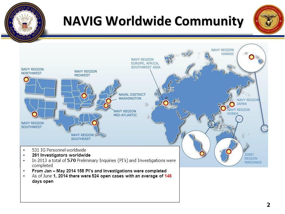 NAVIG Worldwide Community 531 IG Personnel worldwide 261 Investigators worldwide In 2013 a total of 570 Preliminary Inquiries (PI's) and Investigation