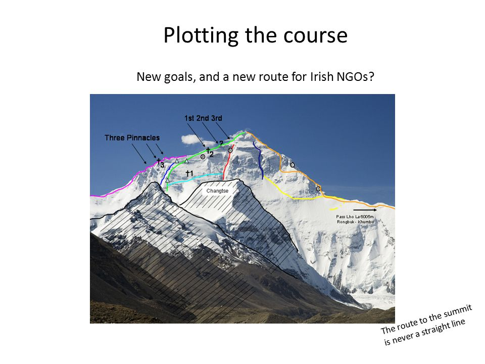 Plotting the course New goals, and a new route for Irish NGOs.