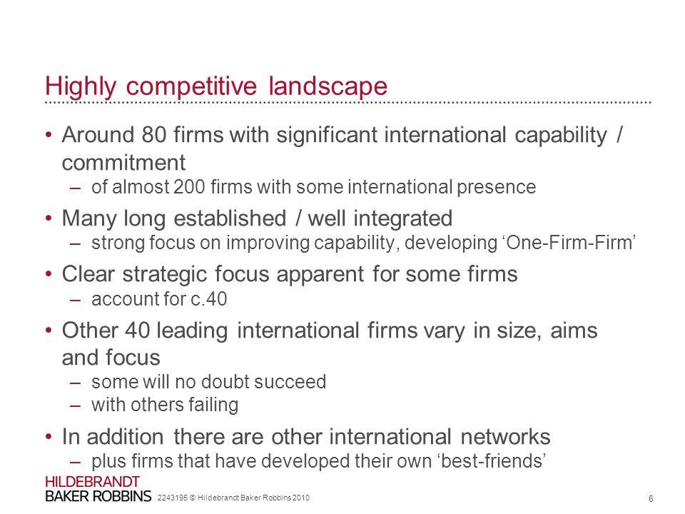 Internationalisation of Law Firms 7 2243195 © Hildebrandt Baker Robbins 2010 0 500 1,000 1,500 2,000 2,500 3,000 0510152025303540 No.
